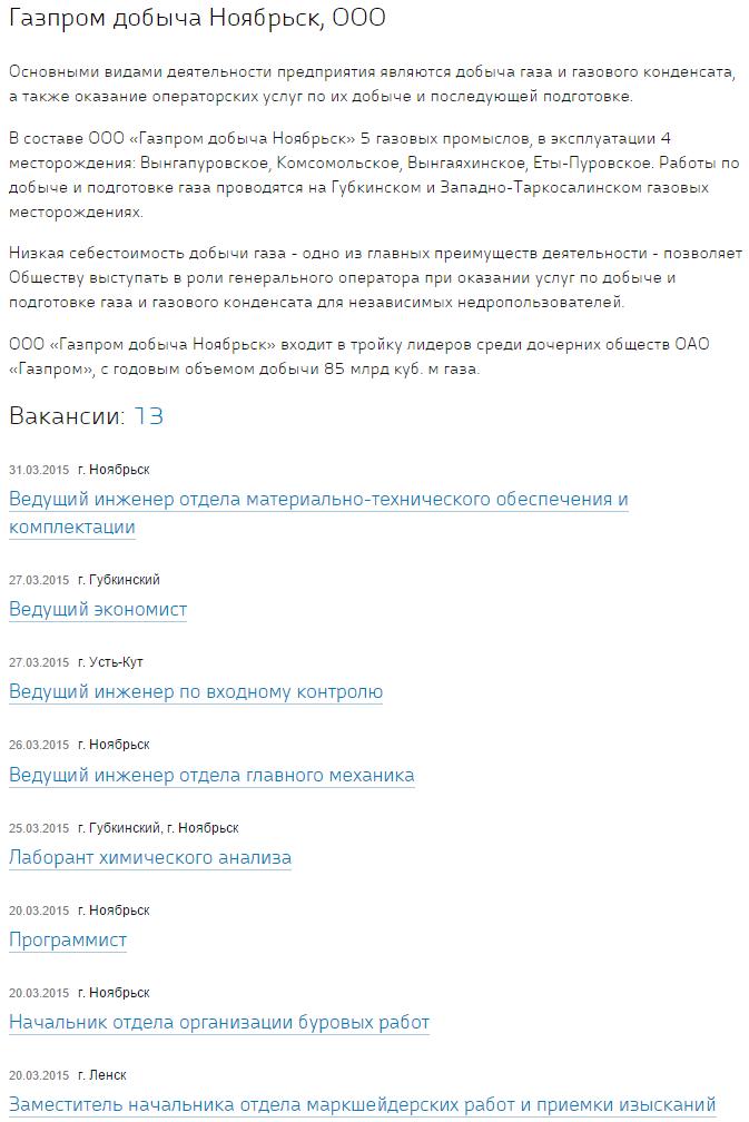2015 должности Газпром добыча Ноябрьск