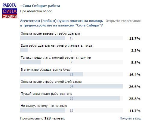 http://sila-sibiri-rabota.ru/wp-content/uploads/oprosagentstvovk.jpg