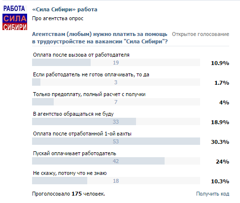Кандидаты об агентствах на Силе Сибири