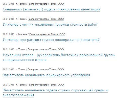 Должности на 2015 в Газпром